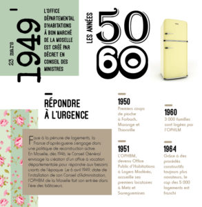 années 50-60