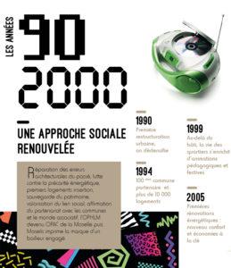 années 90-2000