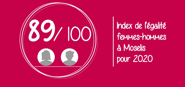 89 sur 100 – index de l'égalité femmes-hommes à Moselis pour 2020